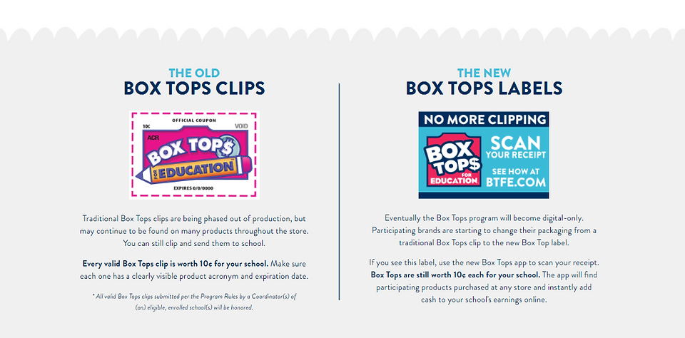 Box Top Clips vs Labels.png