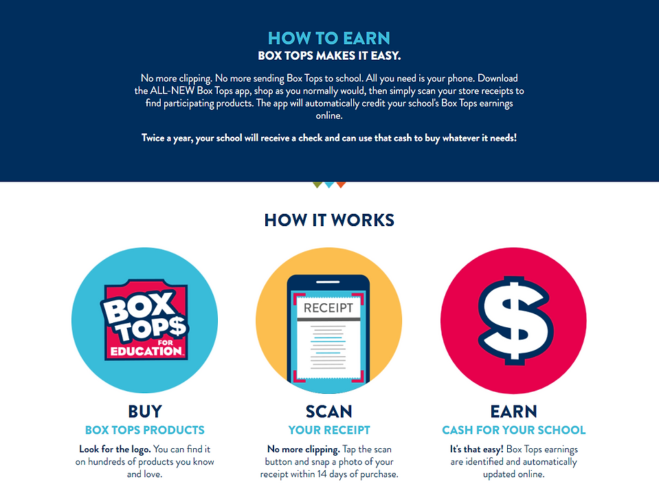 Digital Box Tops - How it works.png