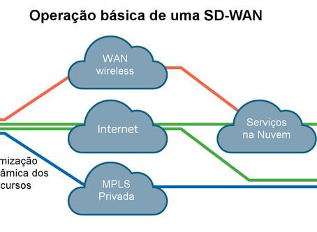 Adaptabilidade da SD-WAN