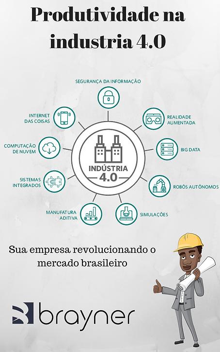 Capa do ebook Produtividade na industria 4.0.png