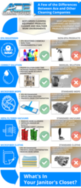 janitor closet infographic png.png