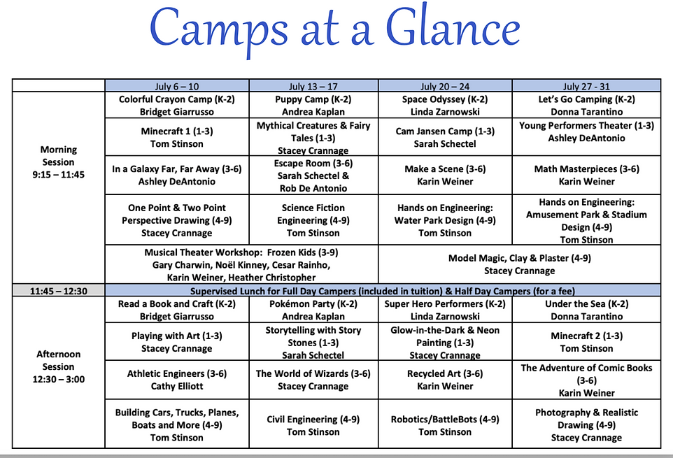 Camps At A Glance Most Recent.png