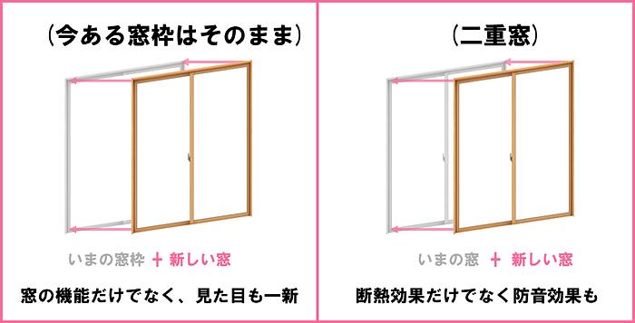 簡単に窓をリフォームする方法.png