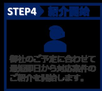ステップ4紹介開始