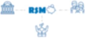 rsm homepage3-1.png