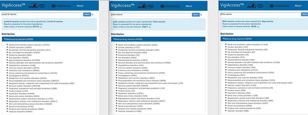 WHO Datenbank 30.5.21: Nebenwirkungen Covid19, Polio, Tuberkulose Impfung