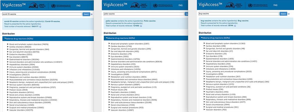 VigiAccess: Gemeldete V-Nebenwirkungen Covid 19-, Polio-, Tuberkulose Impfungen, Stand 29.08.21