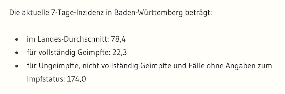 Baden-Wuerttemberg, 7-Tage-Inzidenz in Baden-Wuerttemberg, 06.10.21