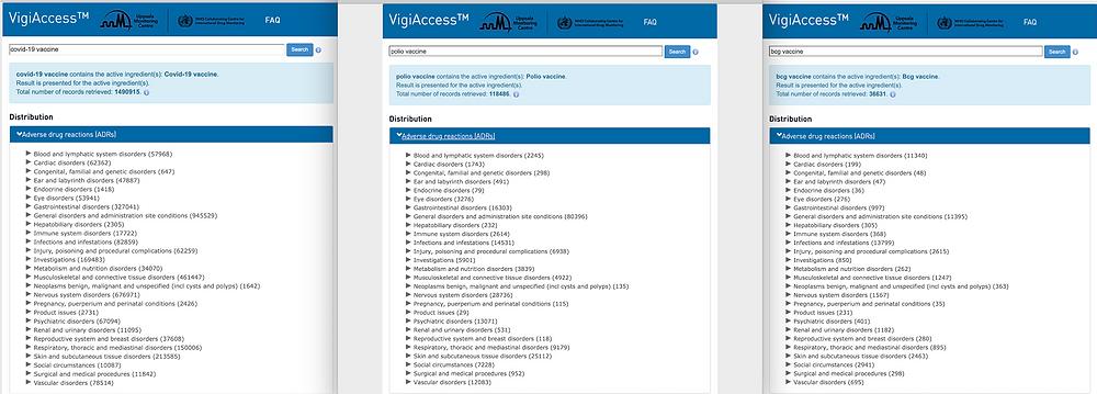 VigiAccess: Gemeldete V-Nebenwirkungen Covid 19-, Polio-, Tuberkulose Impfungen, Stand 21.07.21