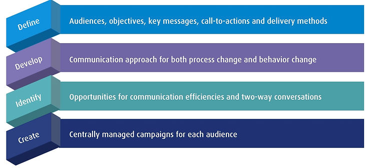 Change Communications.jpg
