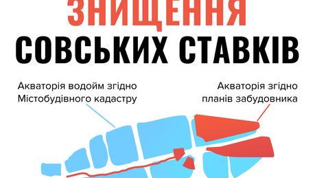 24 березня - суд проти забудовника Совських ставків