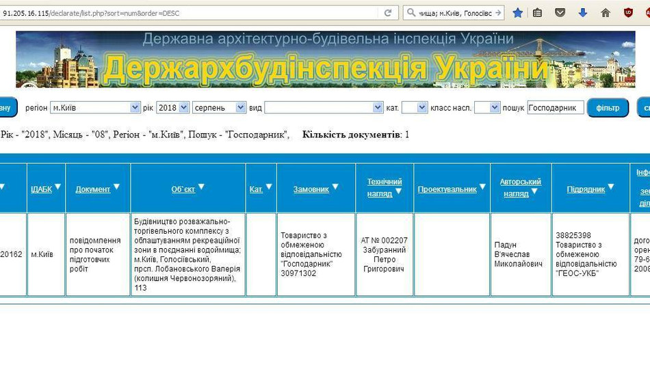 Терміново! Забудовник Совських ставків оголосив про початок підготовки до будівництва
