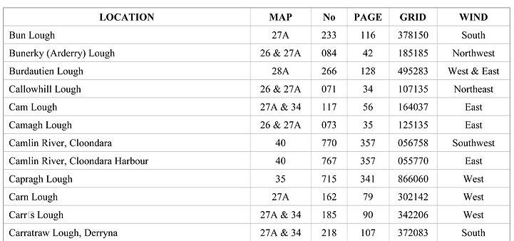 Example Index.jpg