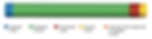 SOAEX Allocation Pipe Chart 3Q19.PNG