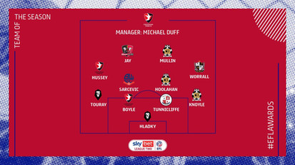 Matt Jay and William Boyle make EFL League 2 Team of the Season!