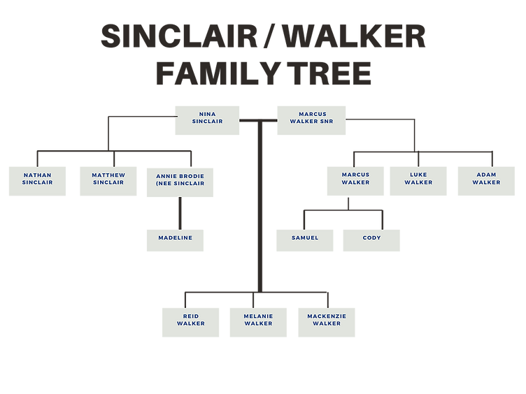 Sinclair_Walker_FamilyTree.png