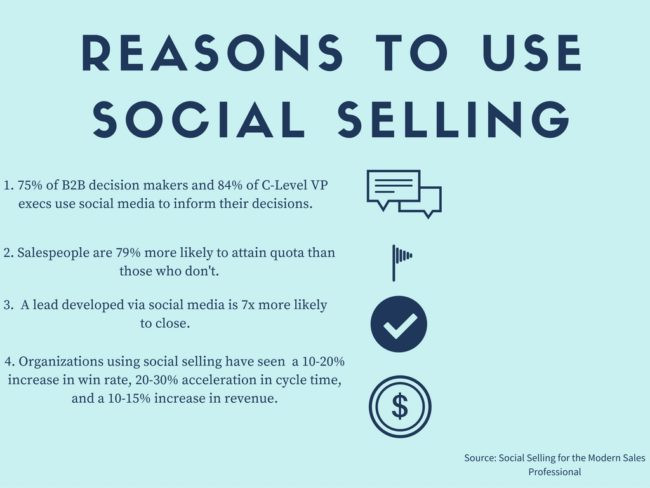 Social Selling Infographic, Tenfold, MAW Studio