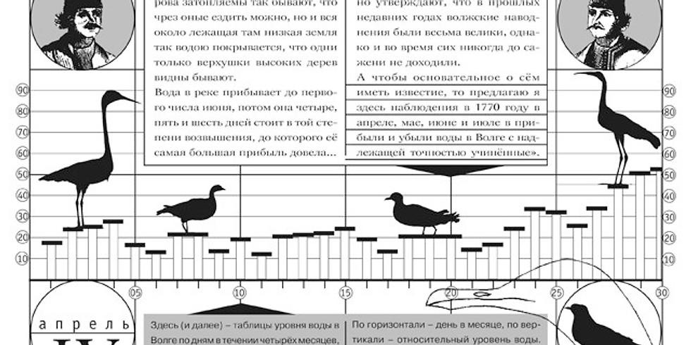 Лекция Павла Гнилорыбова «Новое краеведение между лунным календарём и сканвордами»