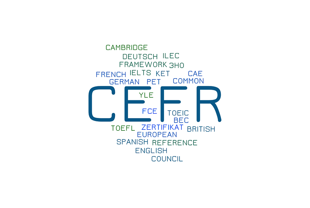CEFR word cloud