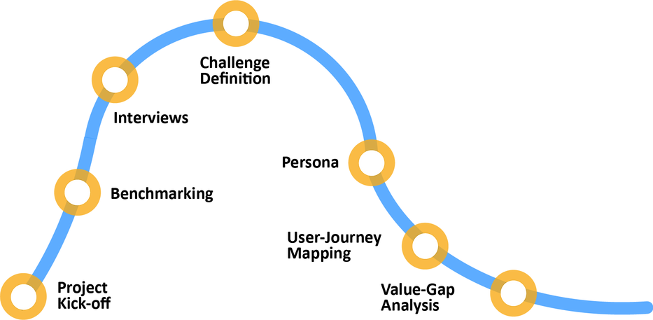 e-assessment-loop.png
