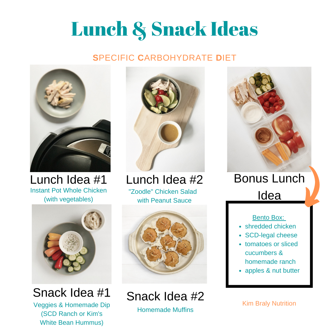 SCD: Lunch & Snack Ideas