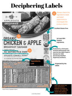 Organic, Grass-fed, and Free-range: Deciphering Labels