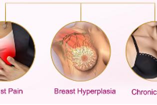 Restore-Wellness Breast Care