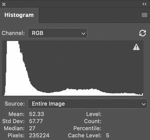 photoshop histogram