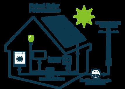 casa_solar_fotovoltaica.png