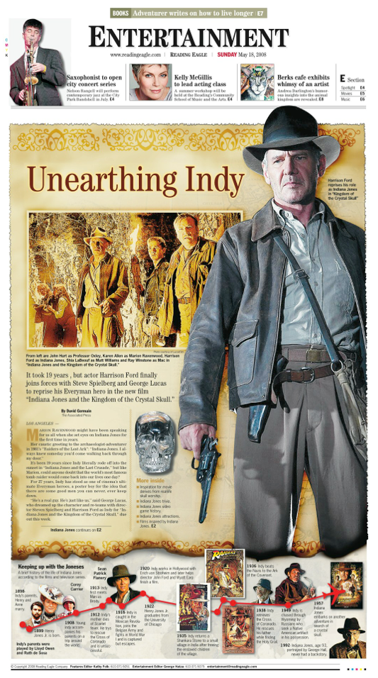 Unearthing Indy