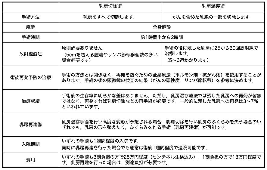 スクリーンショット 2021-04-20 16.37.23.png