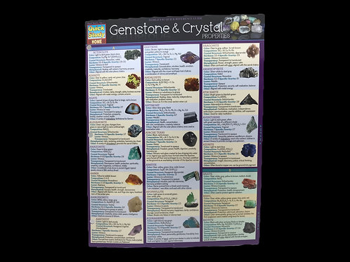 Gemstone & Crystals Reference Chart