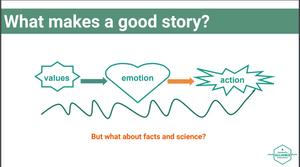 Workshop slide courtesy of Lindsay Telfer