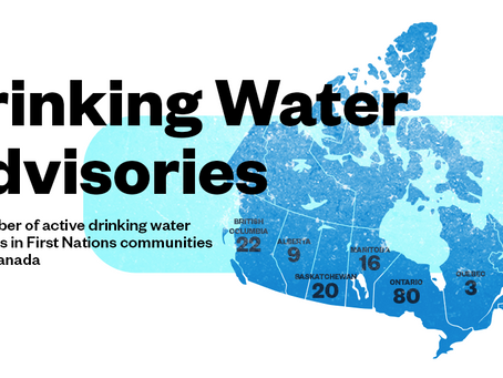 Water as a Human Right: water access is divided both locally and globally