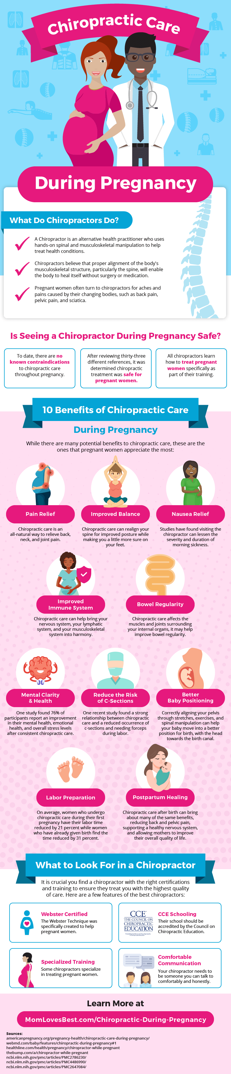 Chiropractic During Pregnancy Infographic