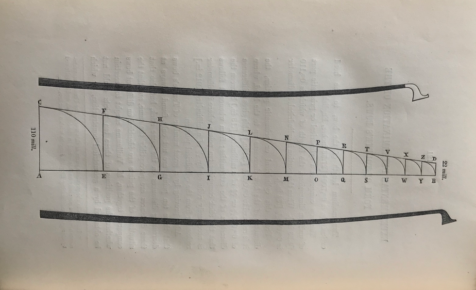 Fétis and Vuillaume: A mathematical approach to bow making