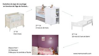 Pourquoi est-il important d'adapter les différents types de couchage en fonction de l'âge de l'enfan