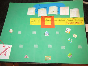 calendrier, maternelle, rituel, routine, calendrier perpétuel, créer un calendrier repère, enfan