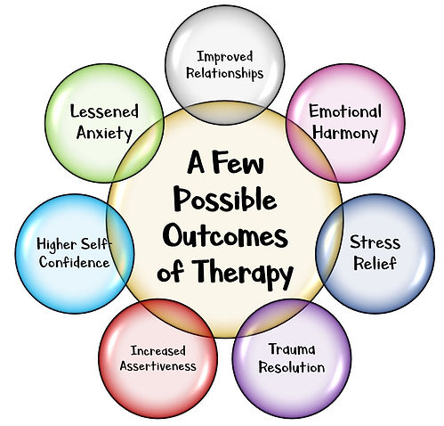 therapyoutcomes.jpg