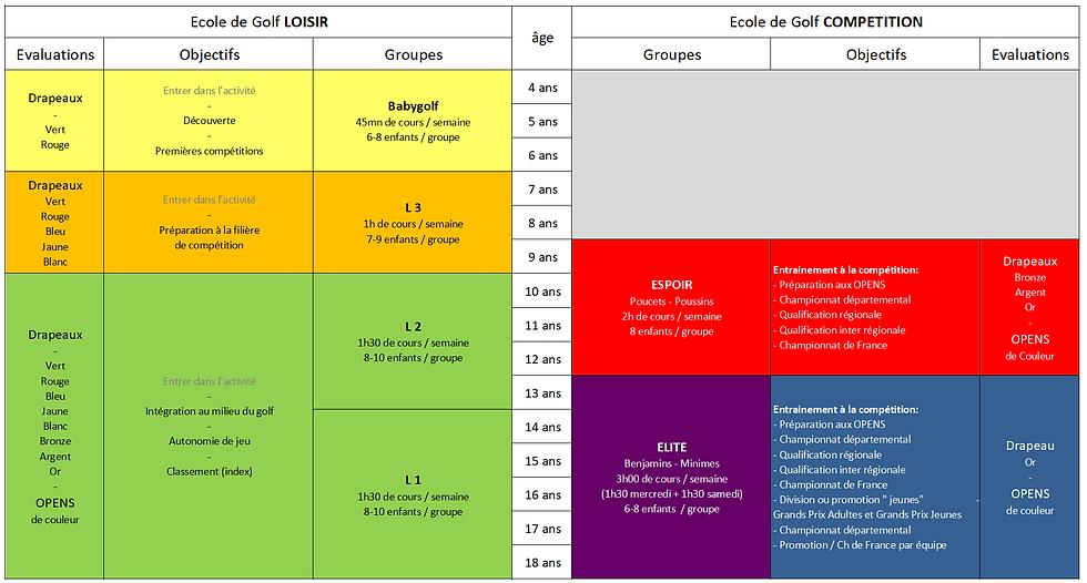 organisation ecole de golf.png