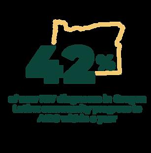 FAM_42_HIV_Diagnoses@4x.png