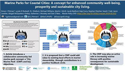SummaryFigure1_CityMarinePark.jpg