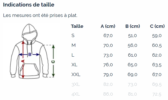 tableau tailles.png