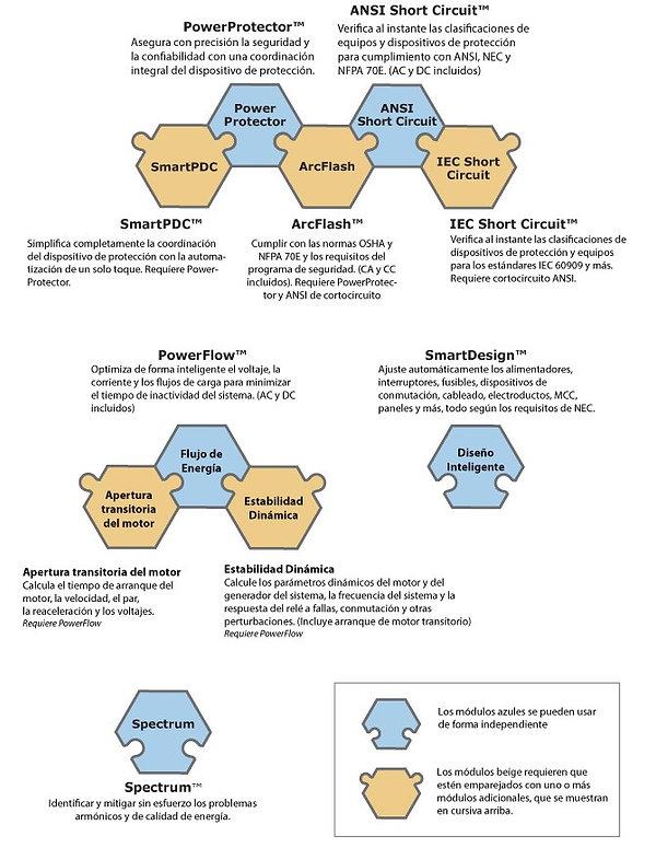 EasyPower details.jpg