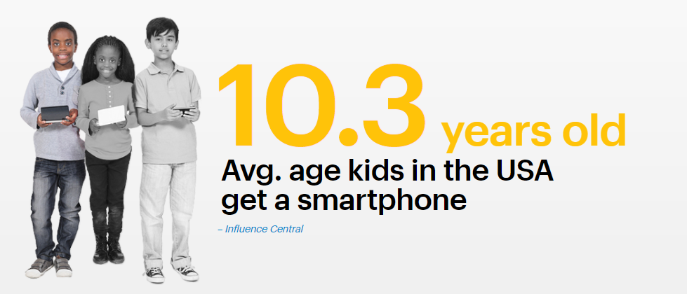 SPRINT SMARTPHONE FACT. CRED: SPRINT.COM
