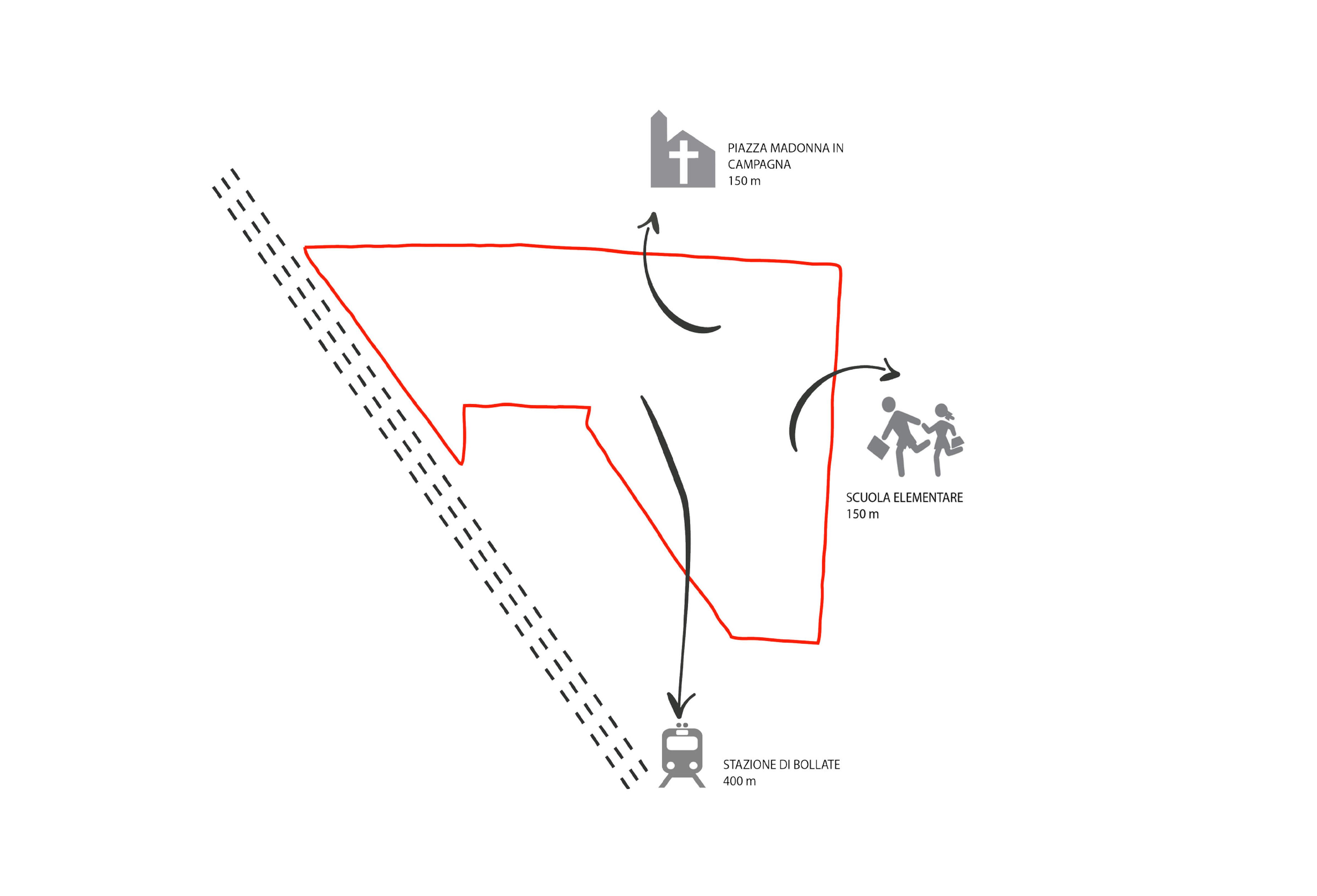 Connessioni limitrofe