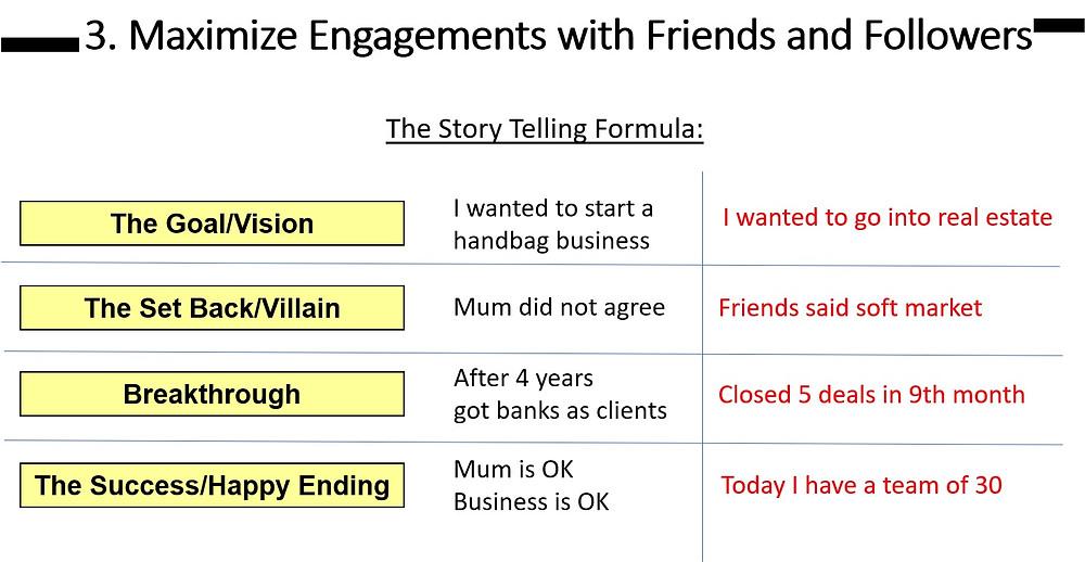 ZBFM Story Telling Formula