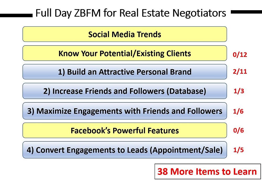 ZBFM Full Day Program Workshop Content