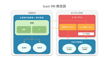 iLectON概念図-01.jpg
