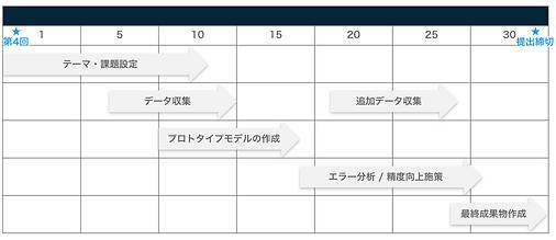 スクリーンショット 2021-05-13 6.35.50.png
